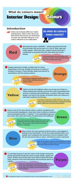 What do colours mean? An interior design infographic.