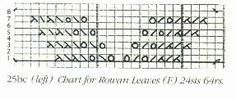 RowanLeavesInstructions