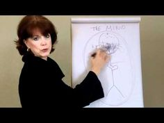 1st Video teaching about our minds and how to overcome past trauma's pain and/or abuse.