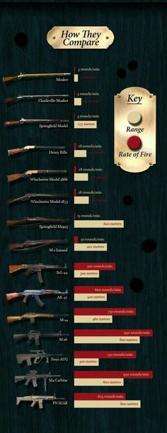 This Civil War Bullet Identification Chart can help you identify
