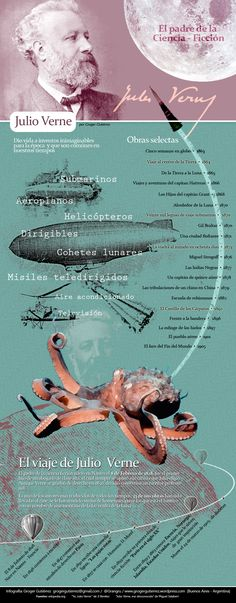 Julio Verne #infografia #infographic