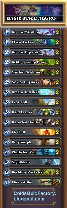 Hearthstone Basic Cards Only Mage Deck