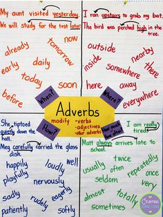 Anchors Away Monday: Adverbs (Loved that Lesson!) Adverbs Anchor Chart (Loved that Lesson!) by Crafting Connections! Plus, a great project to do to reinforce the concept! Grammar And Punctuation, Teaching Grammar, Teaching Language Arts, Teaching Writing, Teaching Tips, Teaching English, Teaching Spanish, Grammar Games, Education English