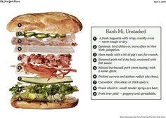 Banh Mi, Unstacked – NYTimes by Bram Pitoyo #Photo_Illustration #Banh_Mi