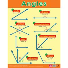 Angles on Basic Geometry Parallel Lines Transversals