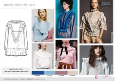 Discover the new fashion trends & Product development designs by 5forecaStore for Coexist Macro theme, fall winter 2017-18 trend forecasting.