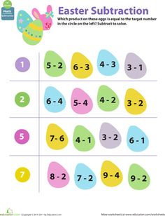 Easter Math: Egg Subtraction Worksheet