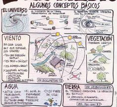 conceptos arquitectura bioclimatica