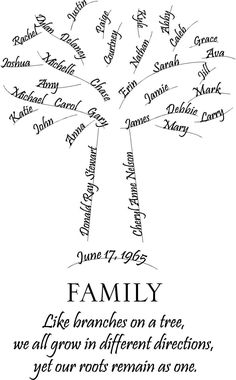 Family Tree personalized name and date vinyl wall decal Family Tree Art, Family Tree Crafts, Diy Family Tree Project, Tree Templates, Printable Templates, Personalised Family Tree, All In The Family, Family Genealogy, Family Quotes