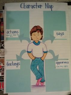 Character Map Anchor Chart. Bring your character to life! (k-5) interactive chart