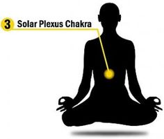 If you suffer from low self-esteem, low self-respect, or low self-confidence, try SOLAR PLEXUS CHAKRA healing:  balancedwomensblog.com