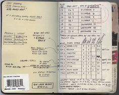 Journal 4 Data Page