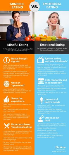 Mindful eating vs. emotional eating - Dr. Axe http://www.draxe.com #health #holistic #natural