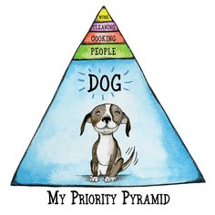 """My Priority Pyramid"" archival giclee print - Cats and Dogs House I Love Dogs, Puppy Love, Cane Corso Italiano, Crazy Dog Lady, Dog Rules, Animal Quotes, Dog Friends, Dog Mom, Dog Life"
