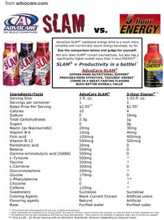 Productivity in a bottle! When I need energy FAST I drink AdvoCare's Slam! Slam is a healthier and cheaper option than anything else out there! Message me if you want to learn more about the power in a bottle! :)  https://www.advocare.com/140417078/Mobile/Store/ItemDetail.aspx?itemCode=A1021&id=E