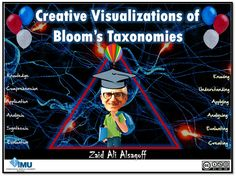 Creative Visualizations of Bloom's Taxonomies!