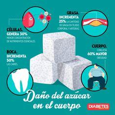 El azúcar en exceso en el cuerpo no sólo eleva la glucemia también provoca estos trastornos en el cuerpo #diabetes
