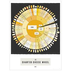 Look what I found at UncommonGoods: cheese pop chart... for $29 #uncommongoods