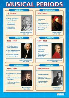 From our Music poster range, the Musical Periods Poster is a great educational resource that helps improve understanding and reinforce learning. Music Lesson Plans, Music Lessons, Piano Lessons, Art Lessons, Classical Music Composers, Music Worksheets, Piano Teaching, Teaching Art, Music Classroom