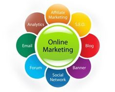 Looking for internet marketing agency in India? Trignosoft Solutions is one of best online marketing firm, offers internet marketing solution like SEO, PPC and SMO at affordable price. Inbound Marketing, Internet Marketing Agency, Online Marketing Services, Advertising Agency, Marketing Plan, Affiliate Marketing, Advertising Methods, Display Advertising, Seo Services