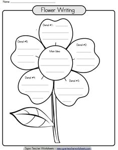 Check out this paragraph writing flower to help your students improve the organization of their writing!
