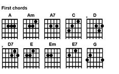 Guitar Chords for Beginners | ... beginners learning to play the guitar: printer friendly guitar chord