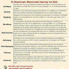 #Ψυχοθεραπεία #Ψυχολογία Psychology, Thats Not My, Psicologia