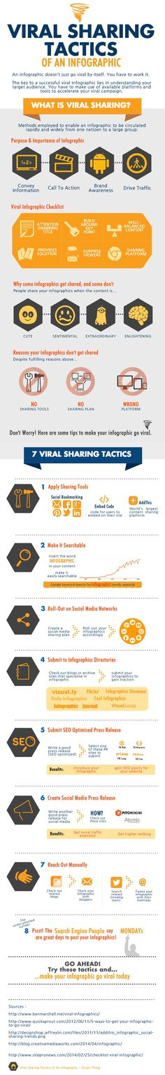 Viral Sharing for Infographics. An infographic doesn't just go viral by itself. You have to work it. The key to a successful viral infographic lies in understanding your target audience. You have to make use of available platforms and tools to accelerate your viral campaign. | Created in #free @Piktochart #Infographic Editor at www.piktochart.com
