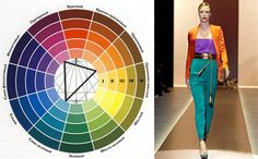 цветовой круг иттена - Поиск в Google
