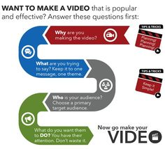 What's the ROI on Your Video? - Social Media Strategy for Mission-Driven Organizations Editing Suite, Work Tools, Popular Videos, Digital Trends, You Videos, Video Editing, Non Profit, Social Media, Messages