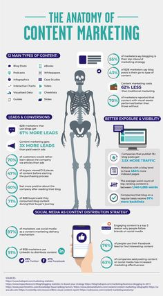 The Anatomy Of Content Marketing Content Marketing Tools, Social Media Marketing Business, Marketing Communications, Social Media Content, Inbound Marketing, Internet Marketing, Online Marketing, Marketing Digital, Learning Tips
