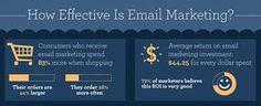Ertekaz  Email by marketing  web development  website development  email marketing  marketing  Arabic site  Arabic app development development