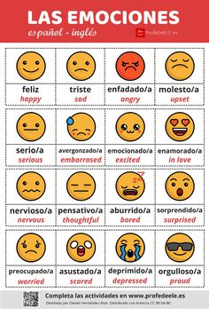 Spanish Basics How to Describe a Person's Face Spanish Notes, Spanish Phrases, Spanish Grammar, Spanish Vocabulary, Spanish English, English Phrases, Spanish Language Learning, Spanish Lessons, English Words