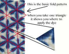 Finnfactor design: Linen Baby Wrap Sekka Shibori Dye: Part 1 - analyse the patterns you like (eg snowflake versions) to work out the folds you need.