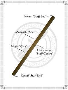 Staff weapon terminology (bo, jo, hanbo, tanbo).
