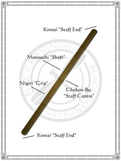Staff weapon terminology (bo, jo, hanbo, tanbo).