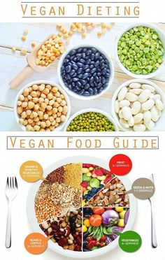 The Boiled Egg Diet regime Enhanced: Slim down More rapidly And Safer! #BoiledEggDietPlan #TypesOfMolesOnSkin #EggDietEveryday #EggDietBellyFat #SkinMoles Healthy Eating Habits, Healthy Diet Plans, Healthy Nutrition, Healthy Weight, Nutrition Guide, Paleo Diet, Healthy Foods, Diet Recipes, Vegan Recipes