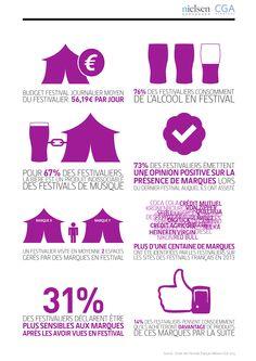 festivals de musique : le public