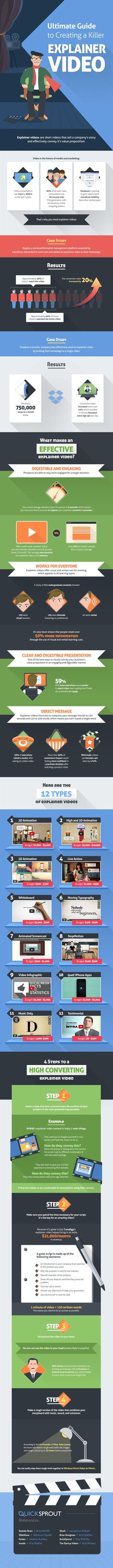 How to Create a Killer Explainer Video [Infographic], via @HubSpot