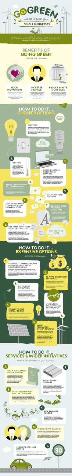 How to go green #infographic for small businesses