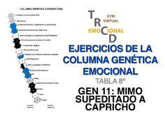 EJERCICIOS COLUMNA GENÉTICA. TABLA 8 GEN 11 MIMO-CAPRICHO