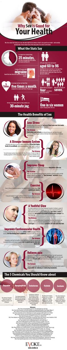 Infographic: Why #Sex is Good for Your #Health