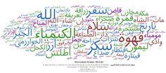 English words with Arabic origin on http://www.phrase9.com/#!blog-arabic-translation-agency/c1wfi/english-words-with-arabic-origin