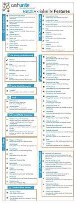 CashUnite InfoGraphic