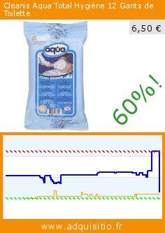 Cleanis Aqua Total Hygiène 12 Gants de Toilette (Beauté et hygiène). Réduction de 60%! Prix actuel 6,50 €, l'ancien prix était de 16,16 €. https://www.adquisitio.fr/cleanis/gants-toilettes-pre-0