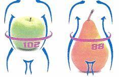 COME RISOLVERE LA SINDROME METABOLICA (How To Counteract The Metabolica Syndrome) | La ForzaDellaNatura's Blog