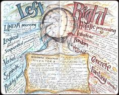 ᘡ This is like the coolest ever study notes for psych class or something. Love it. ᘞ