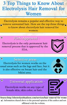 Hair Removal Electrolysis remains a popular and effective way to remove unwanted hair. Information shared above is the personal opinion of the author and not affiliated with the website. Upper Lip Hair Removal, Chin Hair Removal, Permanent Facial Hair Removal, Underarm Hair Removal, Electrolysis Hair Removal, Remove Unwanted Facial Hair, Hair Removal Diy, Hair Removal Methods, Unwanted Hair
