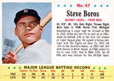 1963 Post Cereal #47 Steve Boros | The Trading Card Database Trading Card Database, Detroit Tigers, Trivia, Cereal, Baseball Cards, Quizes, Breakfast Cereal, Corn Flakes