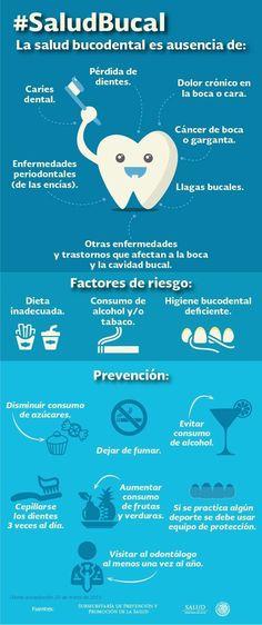 #SaludBucal es muy importante para la salud general . www.clinicadentalmagallanes.com Dental Hygiene, Dental Care, Oral Health, Dental Health, Clinic Interior Design, My Dentist, Avocado Smoothie, Orthodontics, Tips